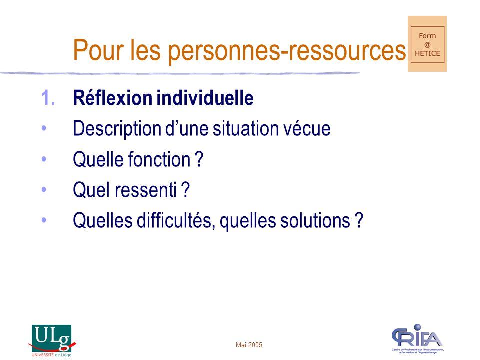 Mai 2005 Pour les personnes-ressources 1.Réflexion individuelle Description dune situation vécue Quelle fonction .