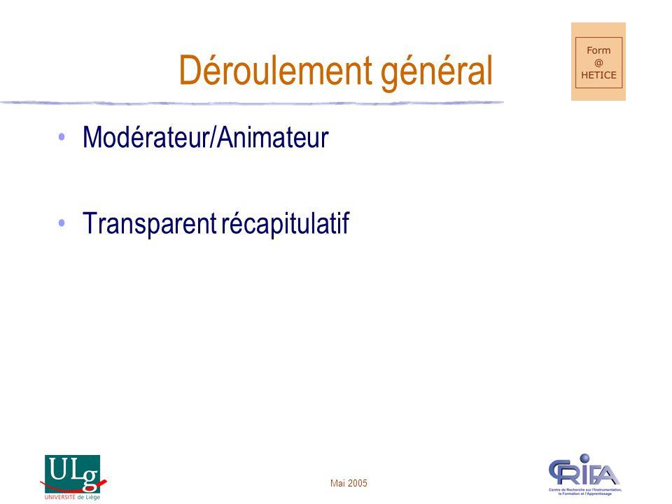 Mai 2005 Déroulement général Modérateur/Animateur Transparent récapitulatif