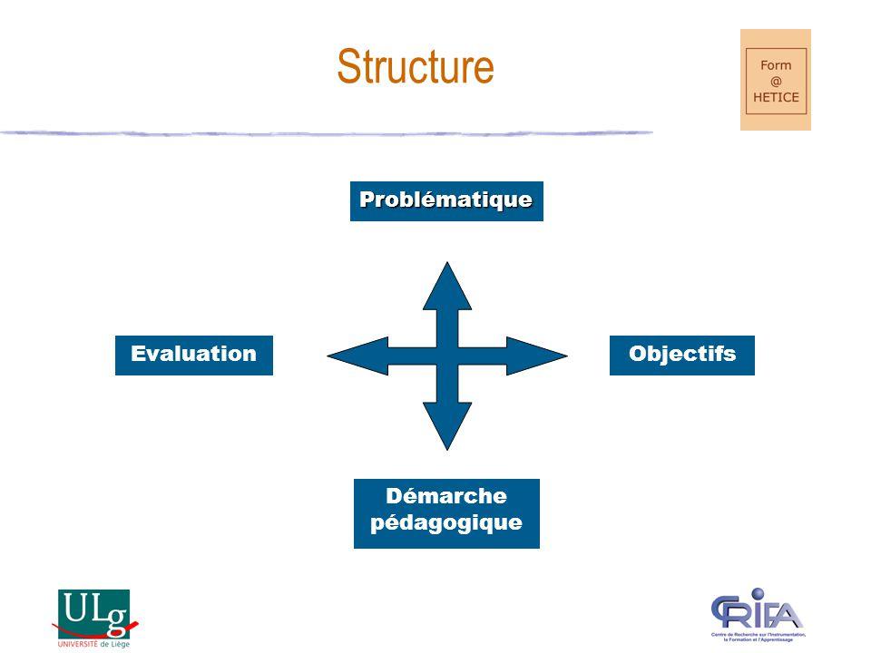 Problématique Objectifs Démarche pédagogique Evaluation Structure