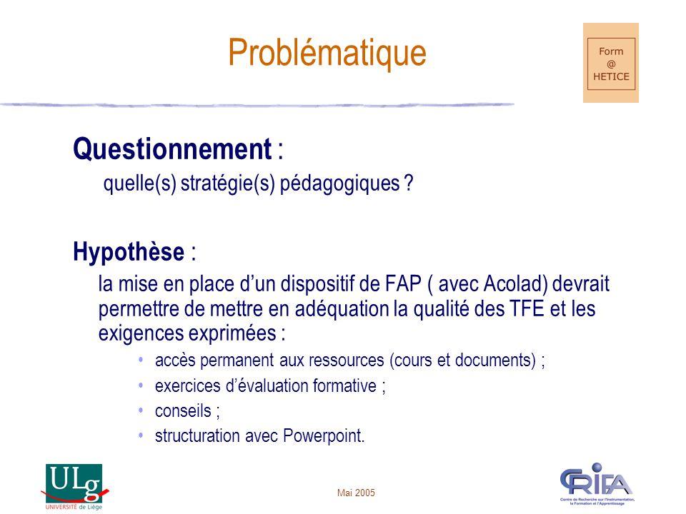 Mai 2005 Questionnement : quelle(s) stratégie(s) pédagogiques .