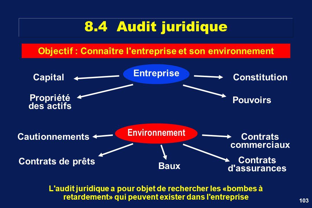 103 8.4 Audit juridique L'audit juridique a pour objet de rechercher les «bombes à retardement» qui peuvent exister dans l'entreprise Objectif : Conna