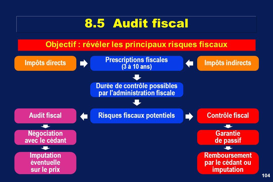 104 8.5 Audit fiscal Objectif : révéler les principaux risques fiscaux Durée de contrôle possibles par l'administration fiscale Risques fiscaux potent