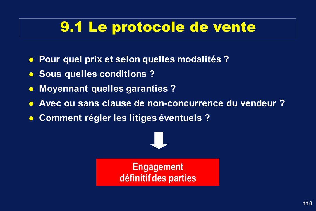 110 9.1 Le protocole de vente Pour quel prix et selon quelles modalités ? Sous quelles conditions ? Moyennant quelles garanties ? Avec ou sans clause