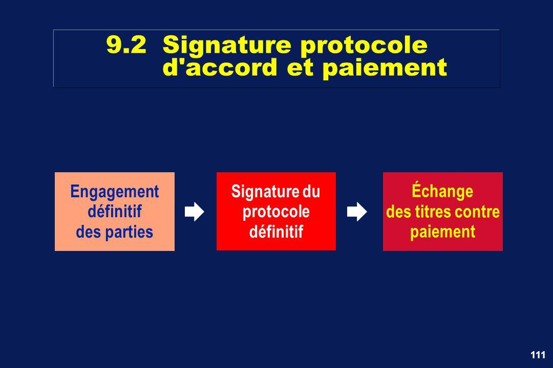 111 9.2Signature protocole d'accord et paiement Signature du protocole définitif Engagement définitif des parties Échange des titres contre paiement