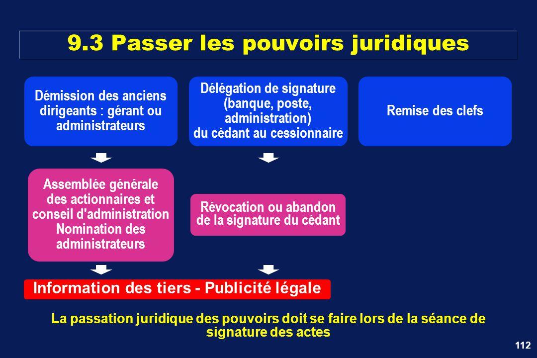 112 9.3 Passer les pouvoirs juridiques La passation juridique des pouvoirs doit se faire lors de la séance de signature des actes Démission des ancien