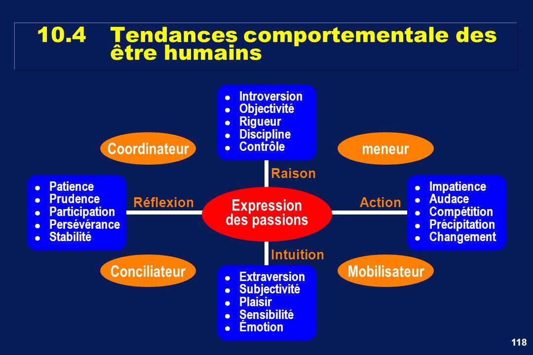 118 10.4Tendances comportementale des être humains l Extraversion l Subjectivité l Plaisir l Sensibilité l Émotion Coordinateurmeneur ConciliateurMobi