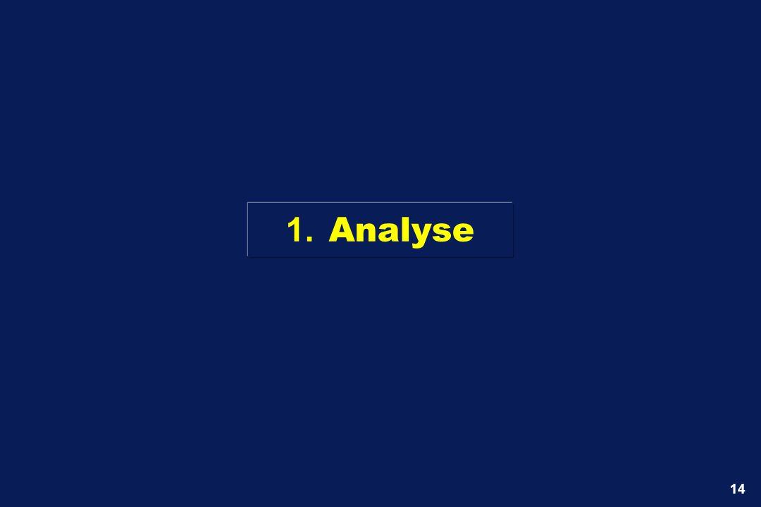 14 1. Analyse