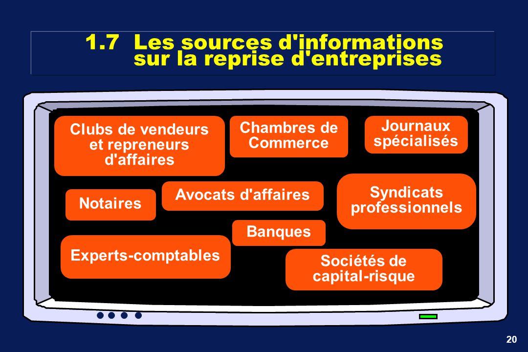 20 Clubs de vendeurs et repreneurs d'affaires Chambres de Commerce Journaux spécialisés Banques Notaires Syndicats professionnels Experts-comptables A
