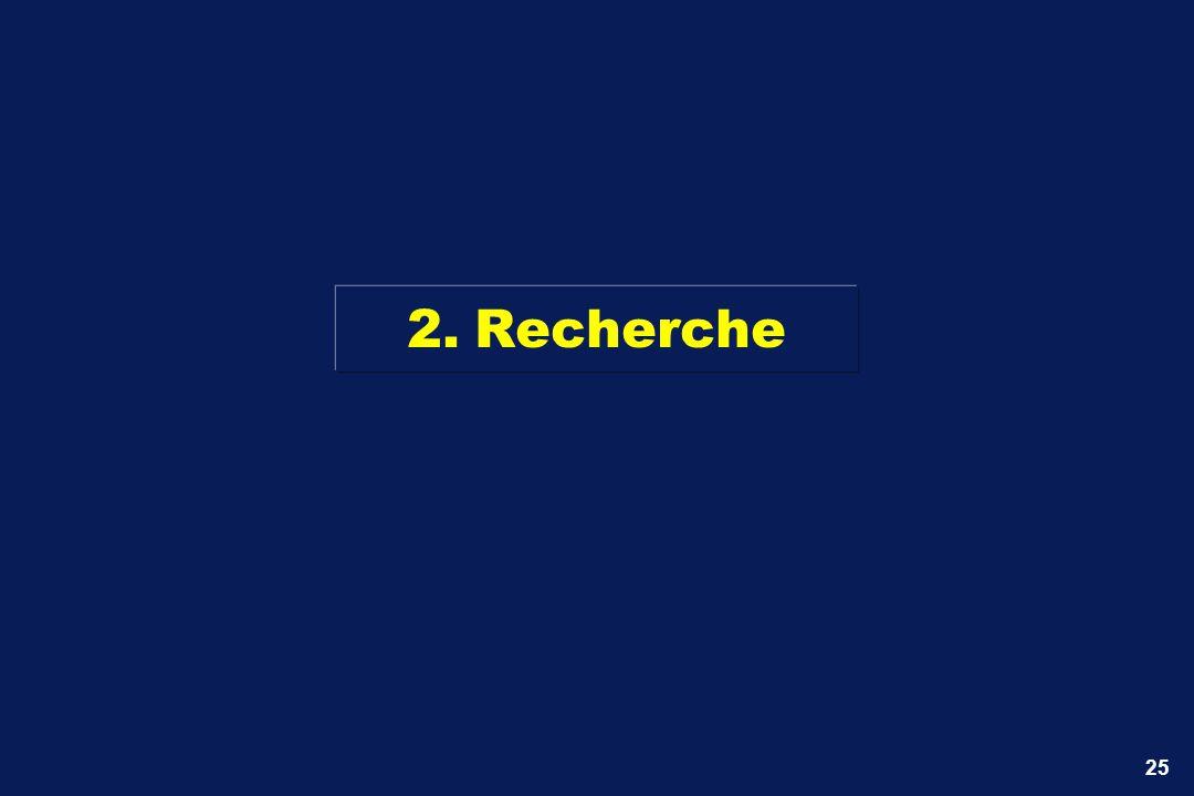 25 2.Recherche