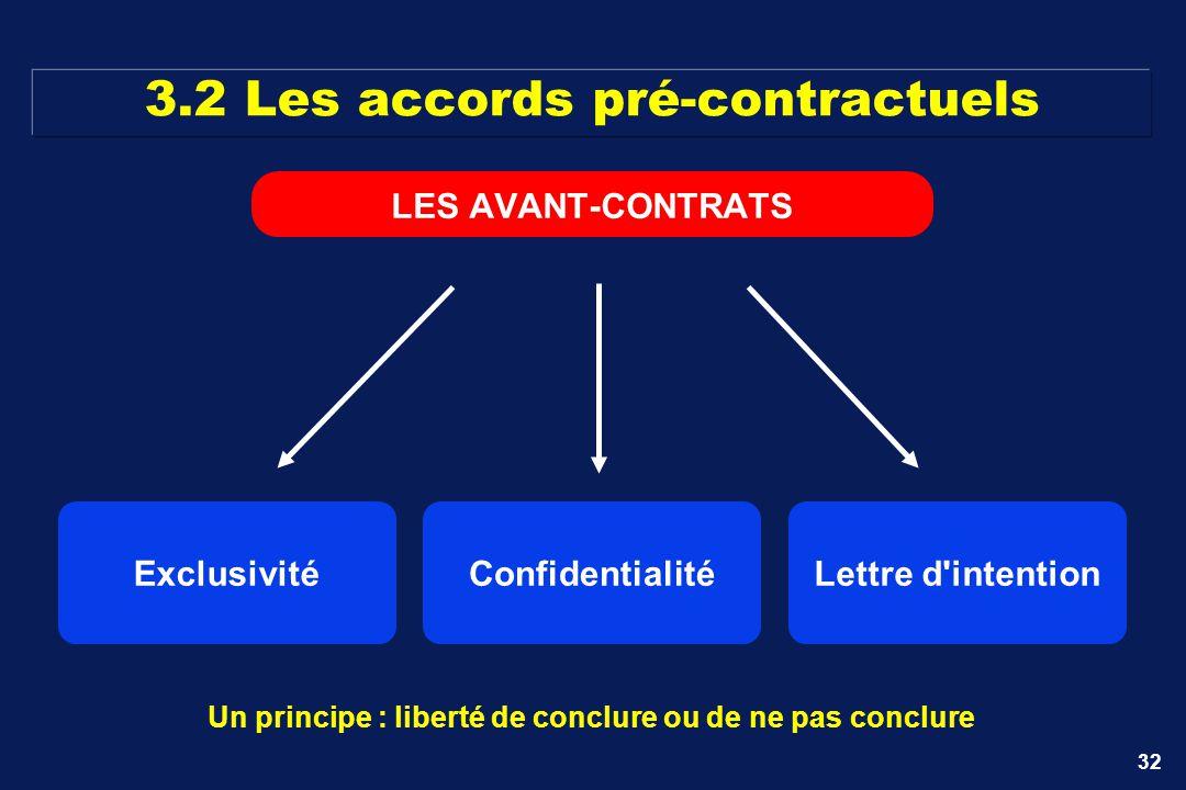 32 LES AVANT-CONTRATS Exclusivité Confidentialité Lettre d'intention Un principe : liberté de conclure ou de ne pas conclure 3.2 Les accords pré-contr