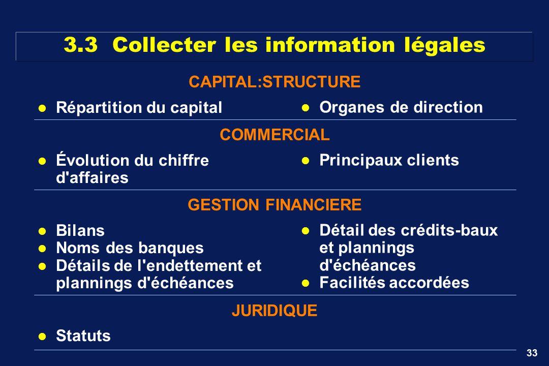 33 3.3 Collecter les information légales Répartition du capital Évolution du chiffre d'affaires Bilans Noms des banques Détails de l'endettement et pl