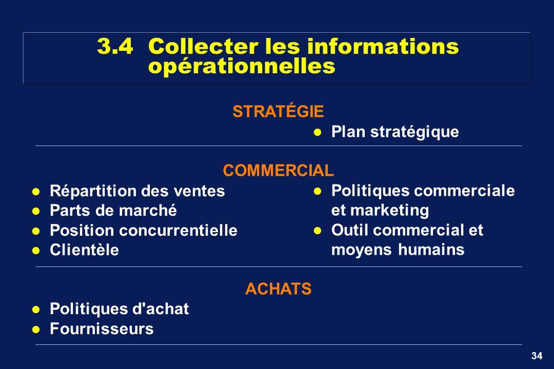 34 Répartition des ventes Parts de marché Position concurrentielle Clientèle Politiques d'achat Fournisseurs Plan stratégique Politiques commerciale e