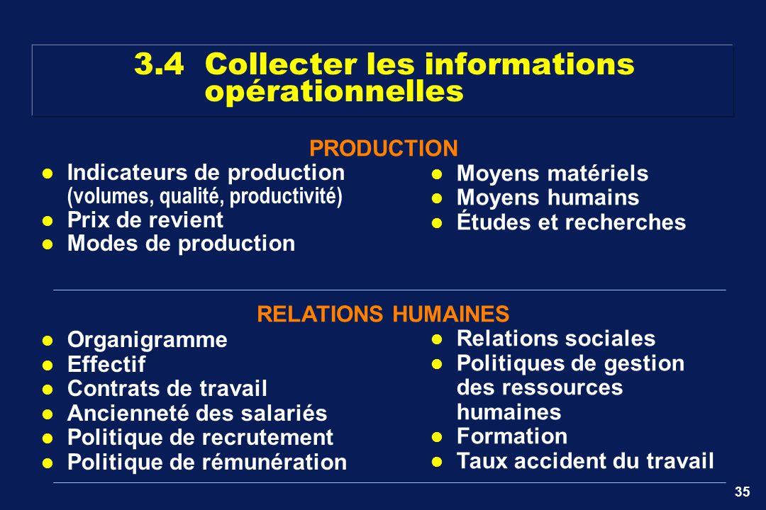 35 Indicateurs de production (volumes, qualité, productivité) Prix de revient Modes de production Organigramme Effectif Contrats de travail Ancienneté