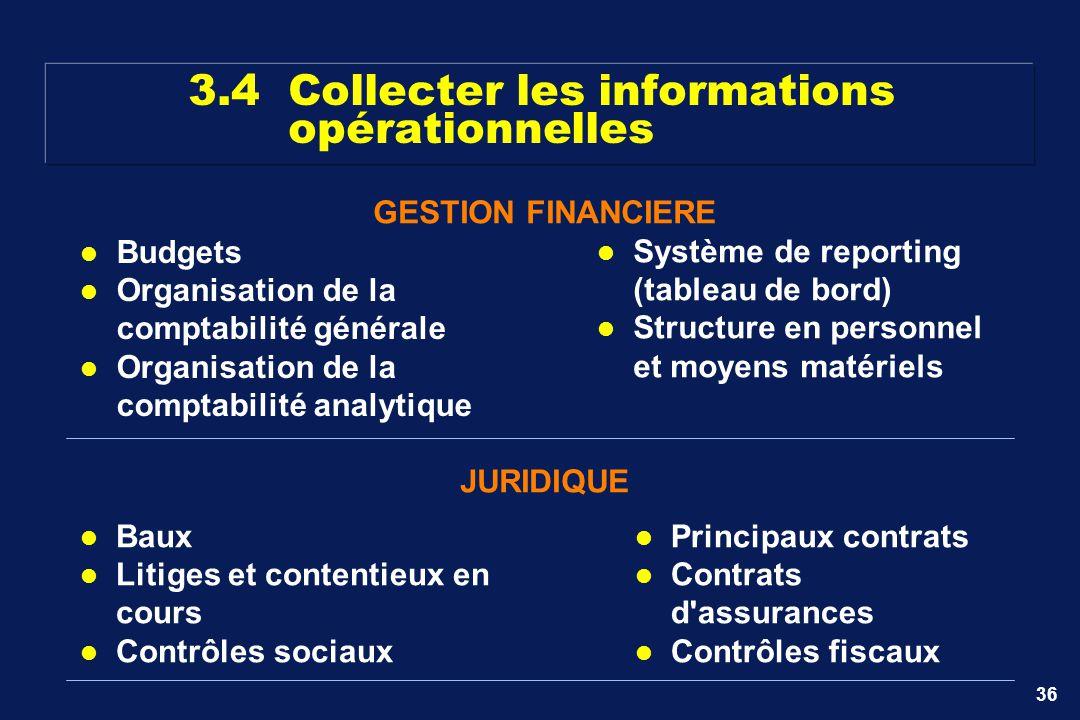 36 Budgets Organisation de la comptabilité générale Organisation de la comptabilité analytique Système de reporting (tableau de bord) Structure en per