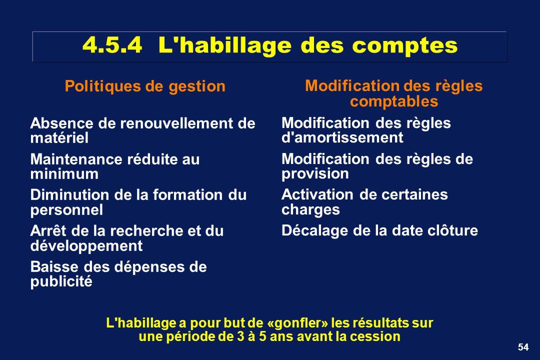 54 4.5.4 L'habillage des comptes Politiques de gestion Absence de renouvellement de matériel Maintenance réduite au minimum Diminution de la formation