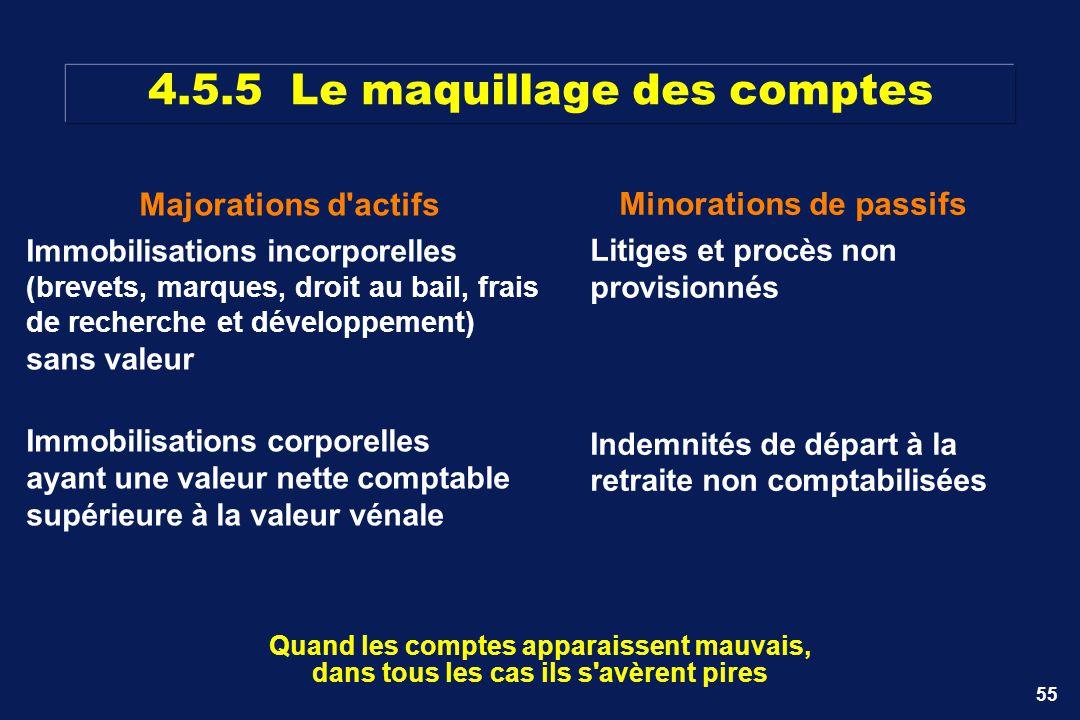 55 4.5.5 Le maquillage des comptes Majorations d'actifs Immobilisations incorporelles (brevets, marques, droit au bail, frais de recherche et développ