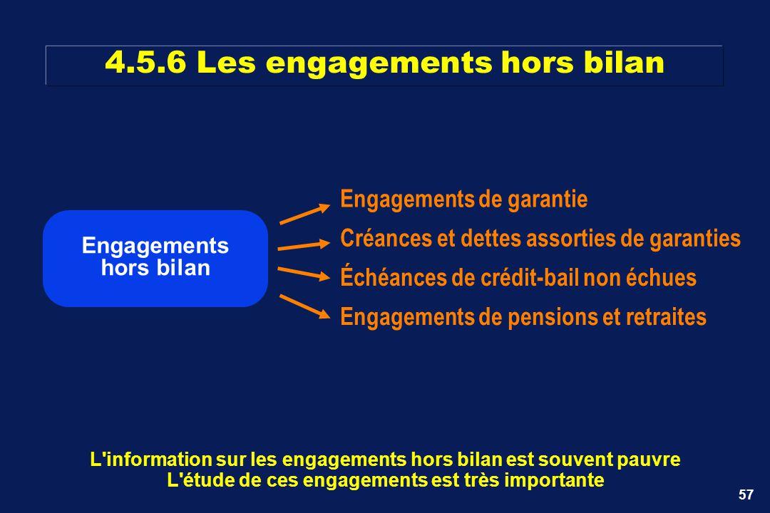 57 4.5.6 Les engagements hors bilan Engagements hors bilan Engagements de garantie L'information sur les engagements hors bilan est souvent pauvre L'é