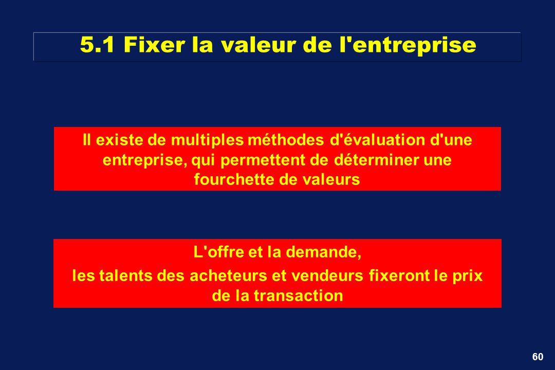 60 Il existe de multiples méthodes d'évaluation d'une entreprise, qui permettent de déterminer une fourchette de valeurs L'offre et la demande, les ta