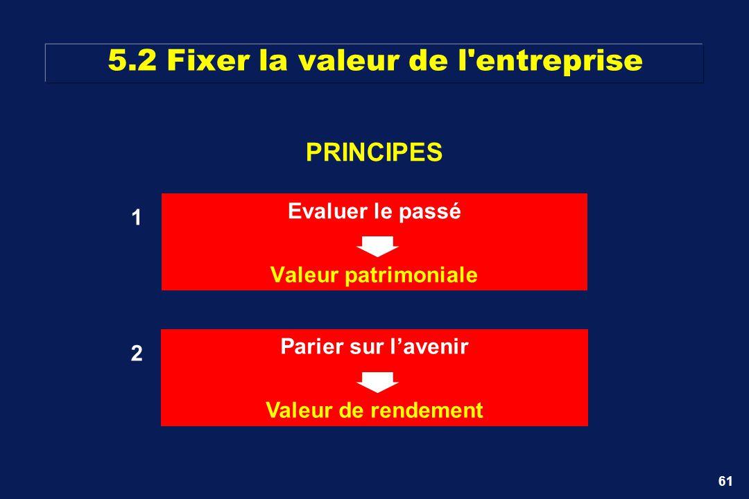 61 Evaluer le passé Valeur patrimoniale 1 Parier sur lavenir Valeur de rendement 2 PRINCIPES 5.2 Fixer la valeur de l'entreprise