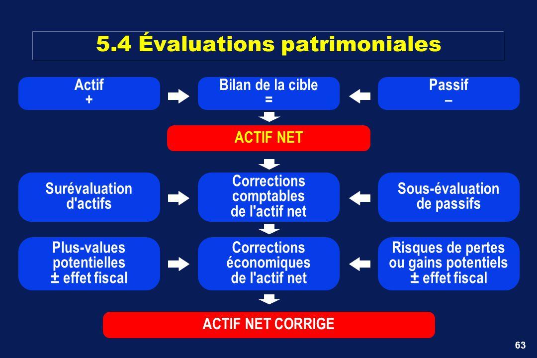 63 5.4 Évaluations patrimoniales Bilan de la cible = ACTIF NET Actif + Passif – Corrections économiques de l'actif net Plus-values potentielles ± effe