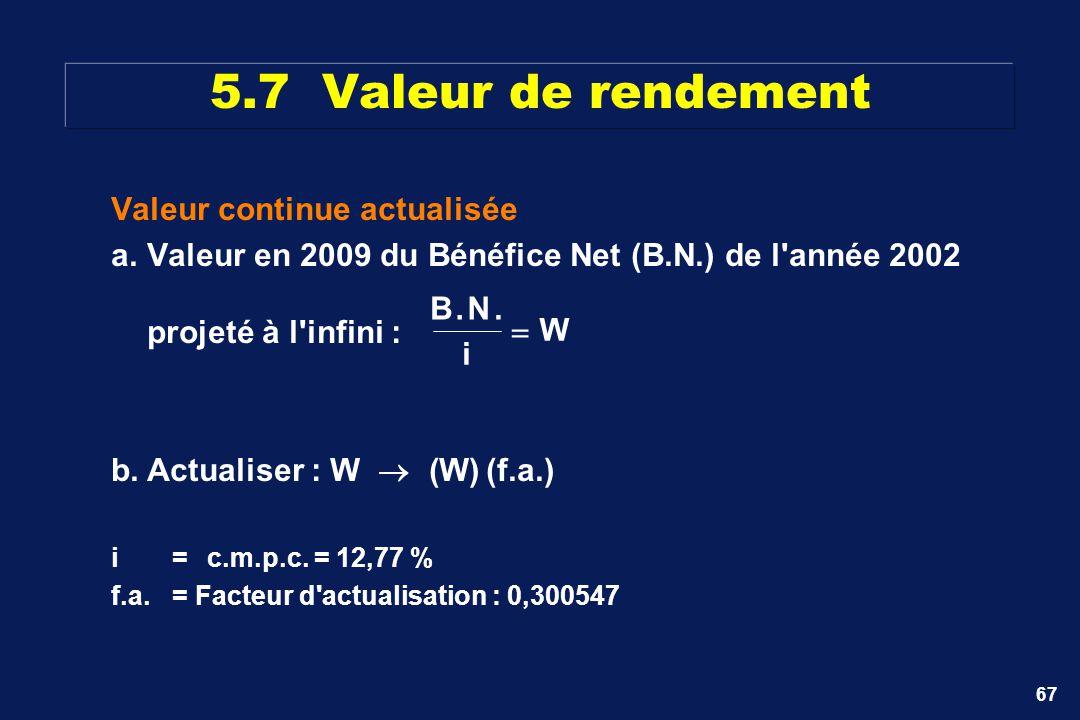 67 5.7 Valeur de rendement Valeur continue actualisée a.Valeur en 2009 du Bénéfice Net (B.N.) de l'année 2002 projeté à l'infini : b.Actualiser : W (W