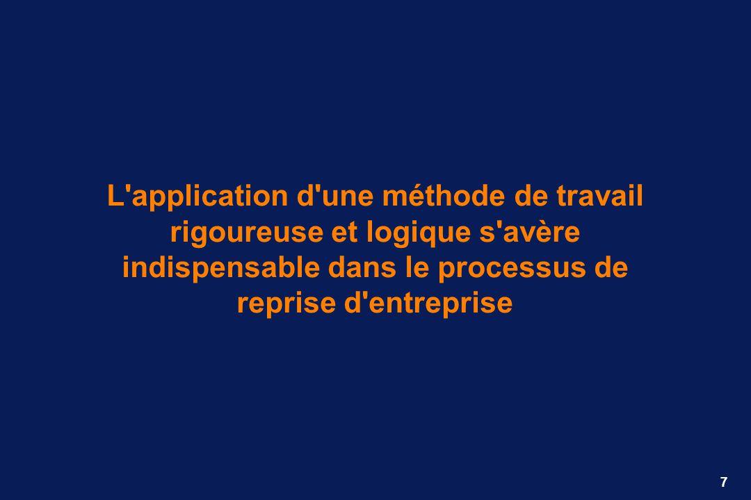 7 L'application d'une méthode de travail rigoureuse et logique s'avère indispensable dans le processus de reprise d'entreprise