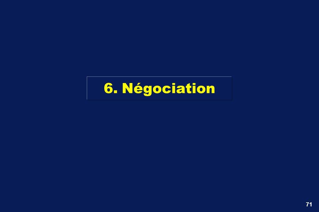 71 6.Négociation