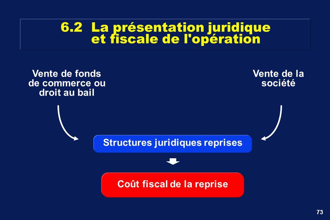 73 6.2La présentation juridique et fiscale de l'opération Coût fiscal de la reprise Structures juridiques reprises Vente de la société Vente de fonds