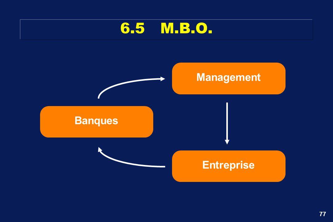 77 6.5M.B.O. Management Entreprise Banques