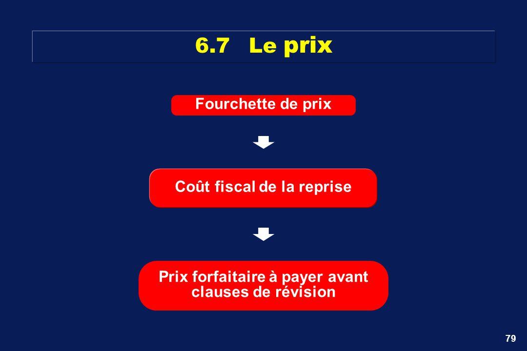79 6.7Le prix Prix forfaitaire à payer avant clauses de révision Fourchette de prix Coût fiscal de la reprise