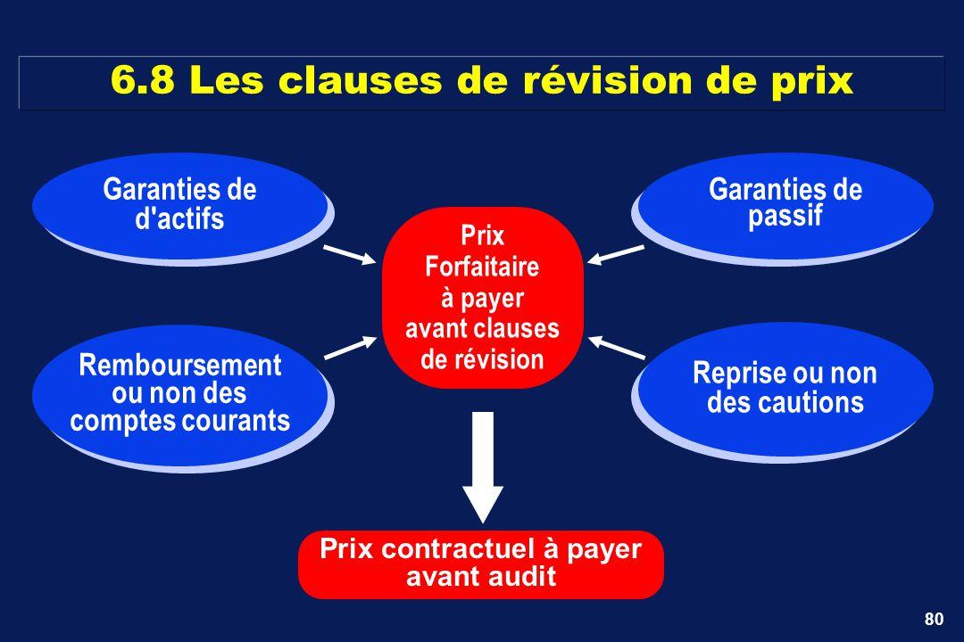 80 6.8 Les clauses de révision de prix Prix Forfaitaire à payer avant clauses de révision Prix contractuel à payer avant audit Remboursement ou non de