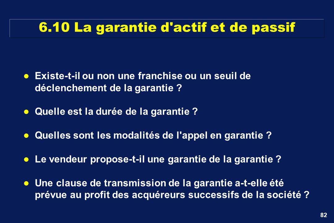 82 Existe-t-il ou non une franchise ou un seuil de déclenchement de la garantie ? Quelle est la durée de la garantie ? Quelles sont les modalités de l