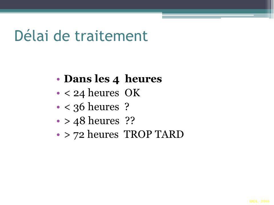 Délai de traitement Dans les 4 heures < 24 heures OK < 36 heures ? > 48 heures ?? > 72 heures TROP TARD UCL - 2005