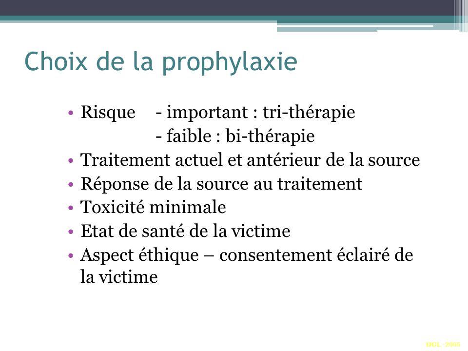 Choix de la prophylaxie Risque- important : tri-thérapie - faible : bi-thérapie Traitement actuel et antérieur de la source Réponse de la source au traitement Toxicité minimale Etat de santé de la victime Aspect éthique – consentement éclairé de la victime UCL - 2005