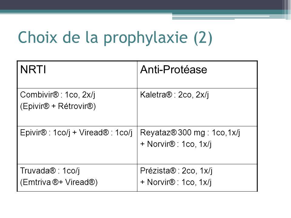 Choix de la prophylaxie (2) NRTIAnti-Protéase Combivir® : 1co, 2x/j (Epivir® + Rétrovir®) Kaletra® : 2co, 2x/j Epivir® : 1co/j + Viread® : 1co/jReyata