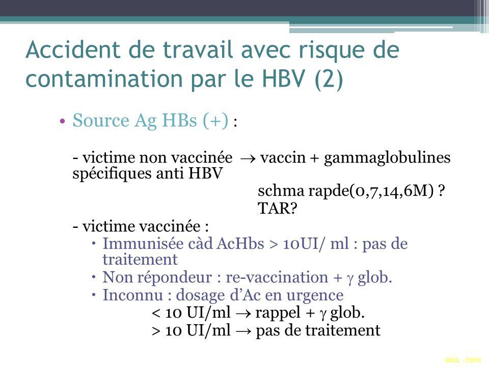 Accident de travail avec risque de contamination par le HBV (2) Source Ag HBs (+) : - victime non vaccinée vaccin + gammaglobulines spécifiques anti HBV schma rapde(0,7,14,6M) .