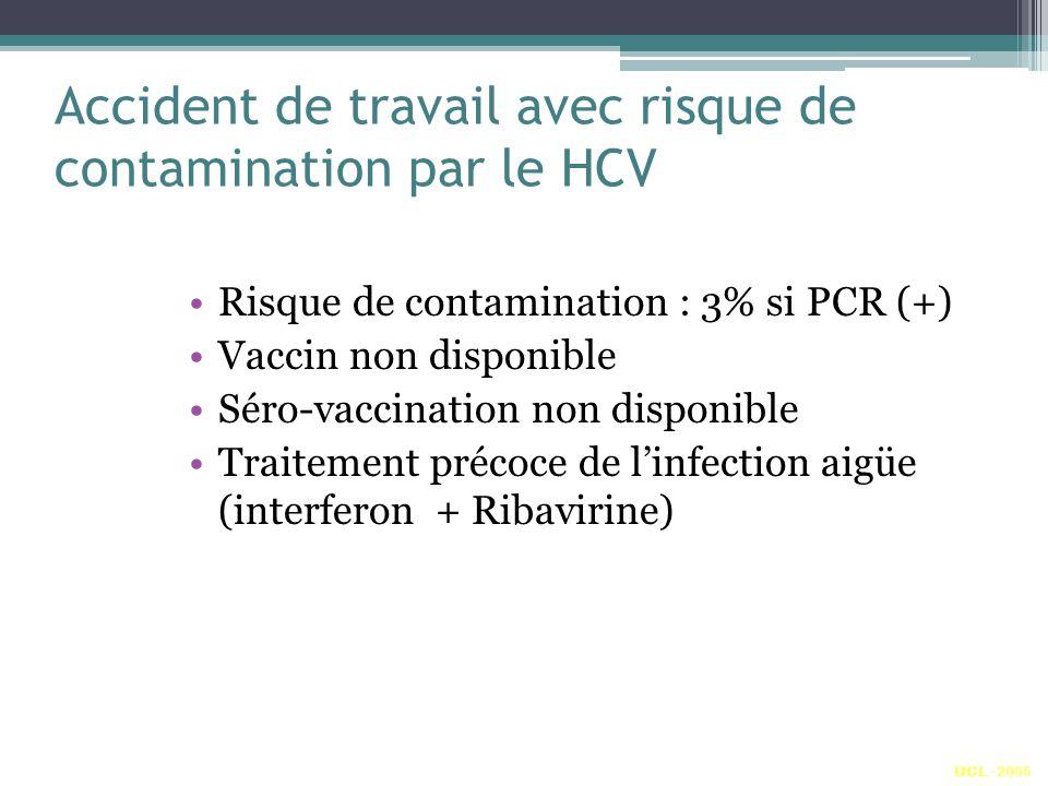 Accident de travail avec risque de contamination par le HCV Risque de contamination : 3% si PCR (+) Vaccin non disponible Séro-vaccination non disponible Traitement précoce de linfection aigüe (interferon + Ribavirine) UCL - 2005
