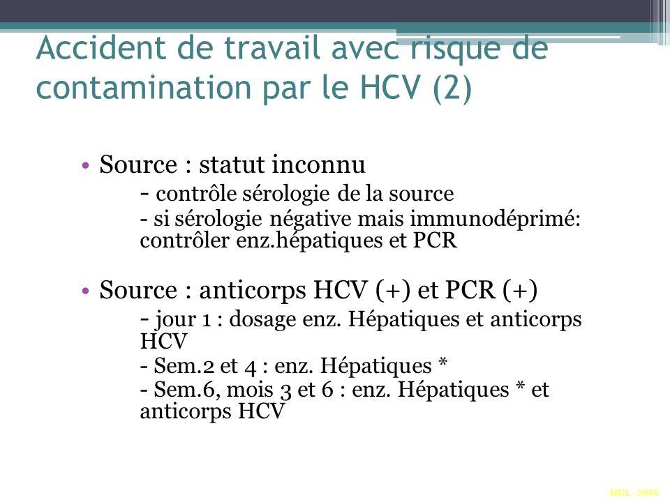Accident de travail avec risque de contamination par le HCV (2) Source : statut inconnu - contrôle sérologie de la source - si sérologie négative mais immunodéprimé: contrôler enz.hépatiques et PCR Source : anticorps HCV (+) et PCR (+) - jour 1 : dosage enz.