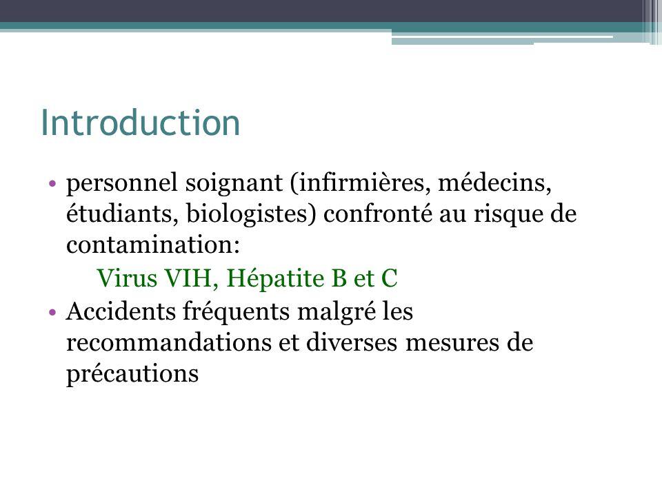 Introduction personnel soignant (infirmières, médecins, étudiants, biologistes) confronté au risque de contamination: Virus VIH, Hépatite B et C Accidents fréquents malgré les recommandations et diverses mesures de précautions