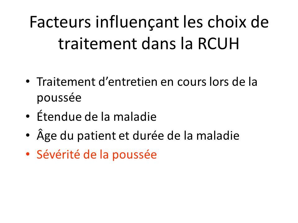 Facteurs influençant les choix de traitement dans la RCUH Traitement dentretien en cours lors de la poussée Étendue de la maladie Âge du patient et durée de la maladie Sévérité de la poussée