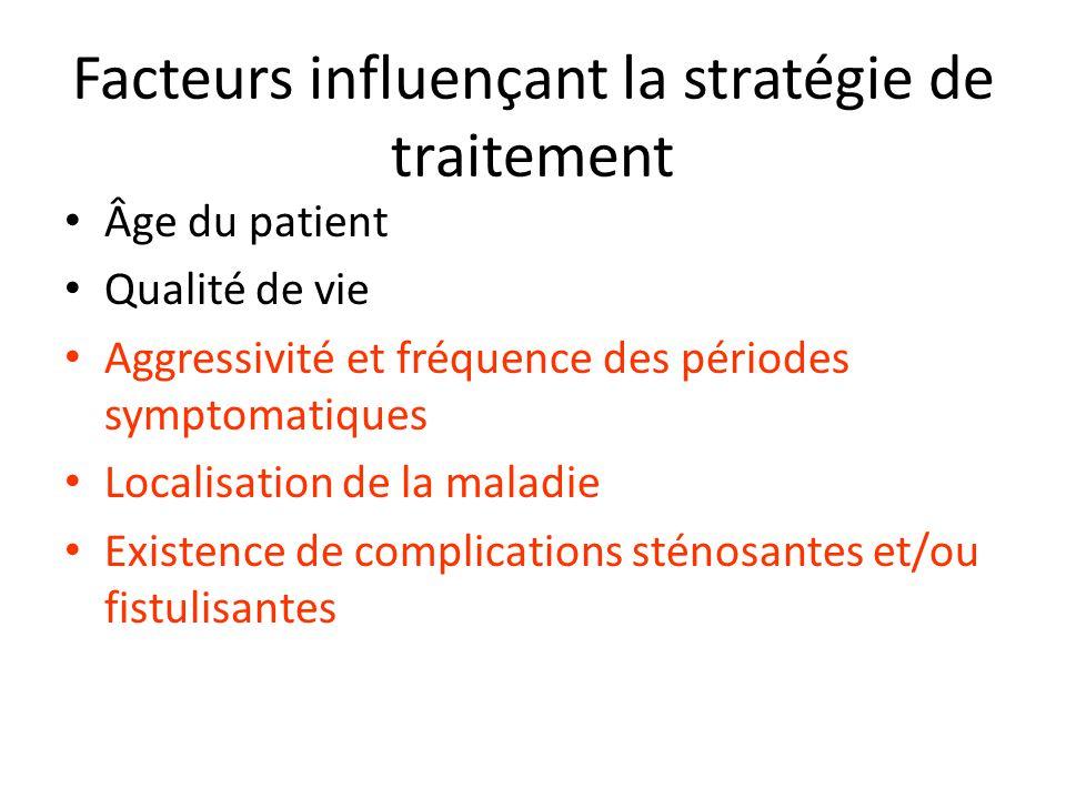 Facteurs influençant la stratégie de traitement Âge du patient Qualité de vie Aggressivité et fréquence des périodes symptomatiques Localisation de la maladie Existence de complications sténosantes et/ou fistulisantes