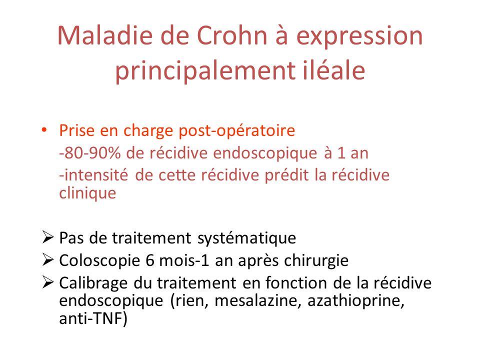 Maladie de Crohn à expression principalement iléale Prise en charge post-opératoire -80-90% de récidive endoscopique à 1 an -intensité de cette récidive prédit la récidive clinique Pas de traitement systématique Coloscopie 6 mois-1 an après chirurgie Calibrage du traitement en fonction de la récidive endoscopique (rien, mesalazine, azathioprine, anti-TNF)
