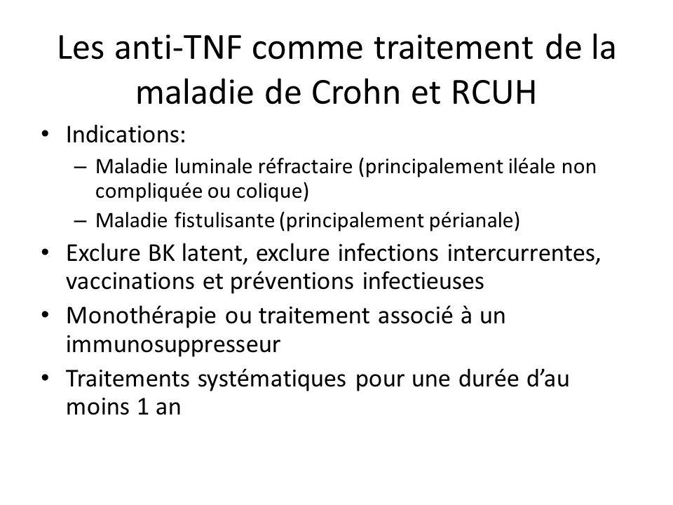 Les anti-TNF comme traitement de la maladie de Crohn et RCUH Indications: – Maladie luminale réfractaire (principalement iléale non compliquée ou colique) – Maladie fistulisante (principalement périanale) Exclure BK latent, exclure infections intercurrentes, vaccinations et préventions infectieuses Monothérapie ou traitement associé à un immunosuppresseur Traitements systématiques pour une durée dau moins 1 an