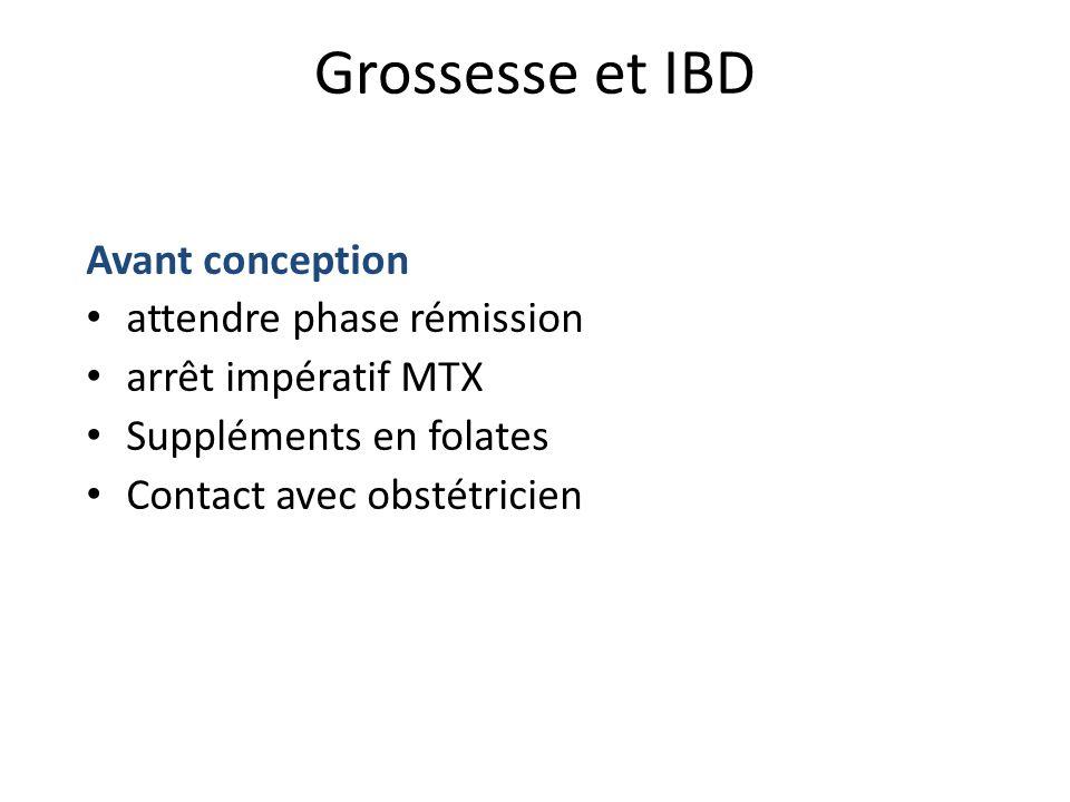 Grossesse et IBD Avant conception attendre phase rémission arrêt impératif MTX Suppléments en folates Contact avec obstétricien