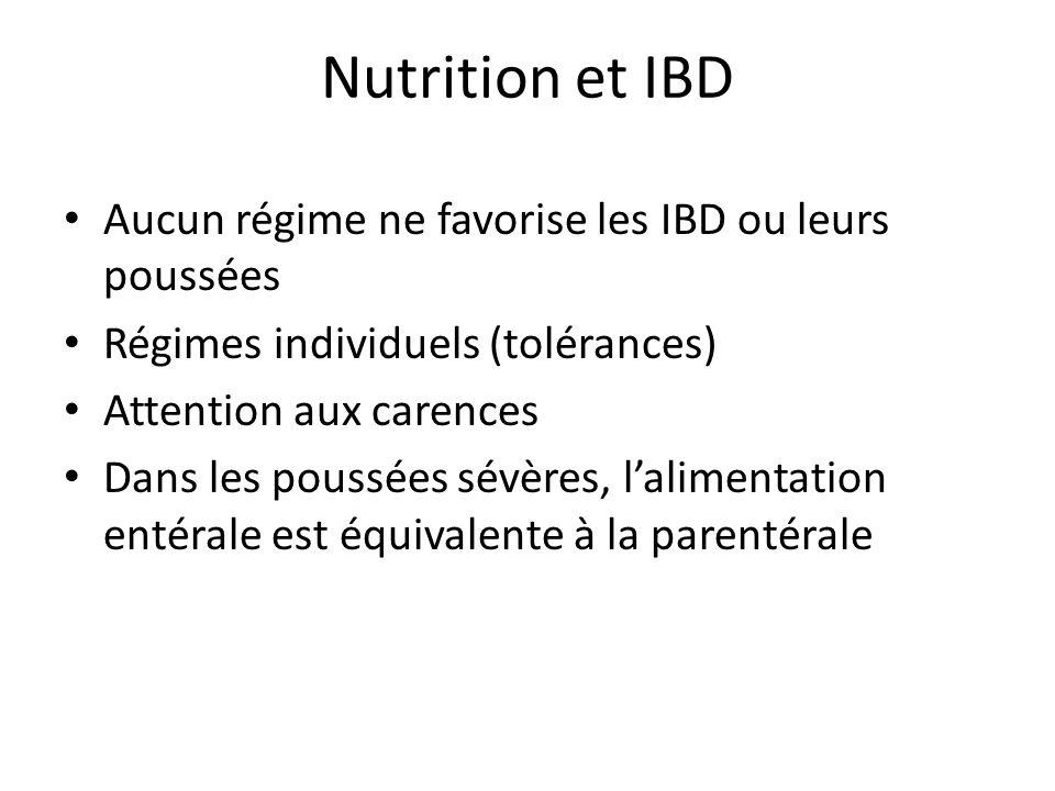 Nutrition et IBD Aucun régime ne favorise les IBD ou leurs poussées Régimes individuels (tolérances) Attention aux carences Dans les poussées sévères, lalimentation entérale est équivalente à la parentérale