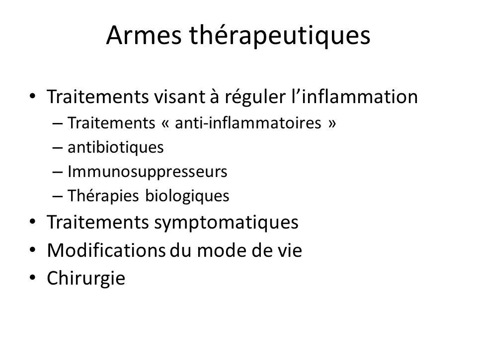 Armes thérapeutiques Traitements visant à réguler linflammation – Traitements « anti-inflammatoires » – antibiotiques – Immunosuppresseurs – Thérapies biologiques Traitements symptomatiques Modifications du mode de vie Chirurgie