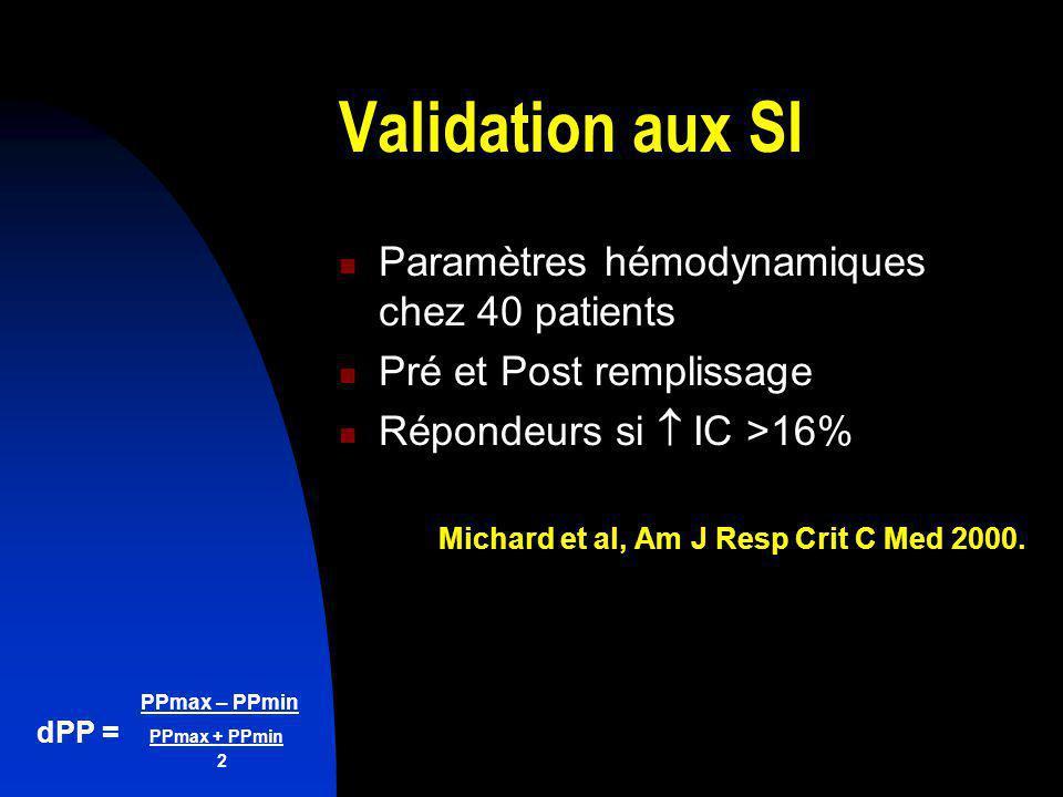 PPmax – PPmin dPP = PPmax + PPmin 2 Validation aux SI Paramètres hémodynamiques chez 40 patients Pré et Post remplissage Répondeurs si IC >16% Michard