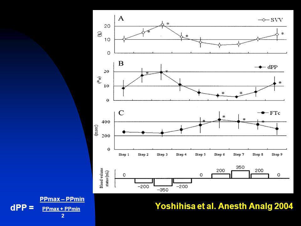 PPmax – PPmin dPP = PPmax + PPmin 2 Yoshihisa et al. Anesth Analg 2004