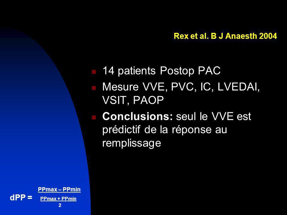 PPmax – PPmin dPP = PPmax + PPmin 2 Rex et al. B J Anaesth 2004 14 patients Postop PAC Mesure VVE, PVC, IC, LVEDAI, VSIT, PAOP Conclusions: seul le VV