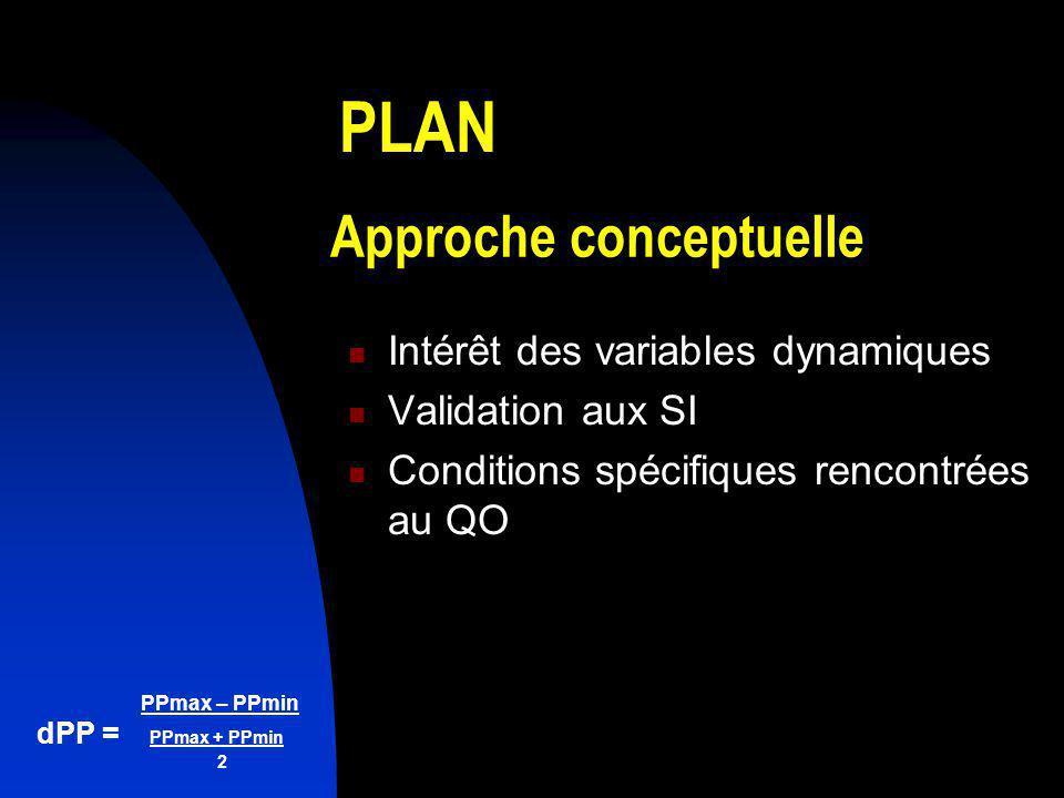 PPmax – PPmin dPP = PPmax + PPmin 2 PLAN Intérêt des variables dynamiques Validation aux SI Conditions spécifiques rencontrées au QO Approche conceptu